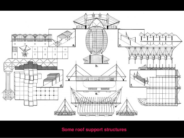 Spanning Space, Horizontal-span Building Structures, Wolfgang Schuell…