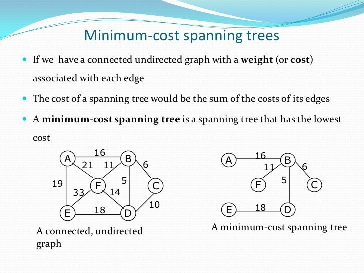 spanning trees The muddy city—minimal spanning trees summary our society is linked by many networks: telephone networks, utility supply networks.