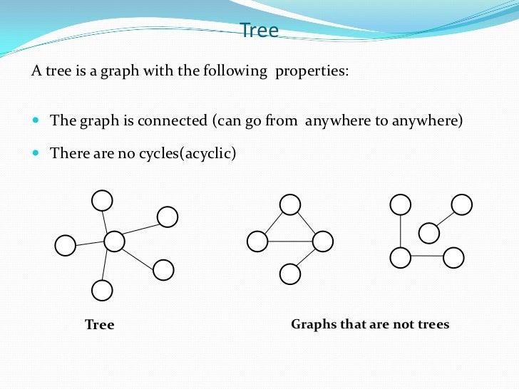 minimum cost spanning tree pdf