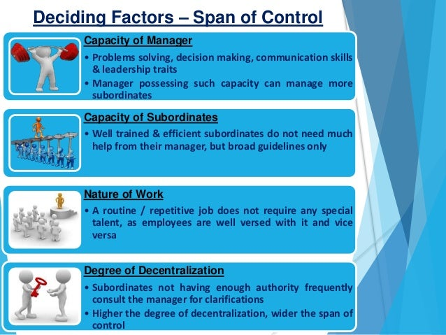 q2 what are the factors that influences span of control In patients with copd, self-management skills are important to reduce the impact  of exacerbations  specific factors influencing recognition of exacerbations were   gold stage ≥2, spirometry, life expectancy ≤3 months  behavior to their  current health status by taking prompt actions (q1 and q2.