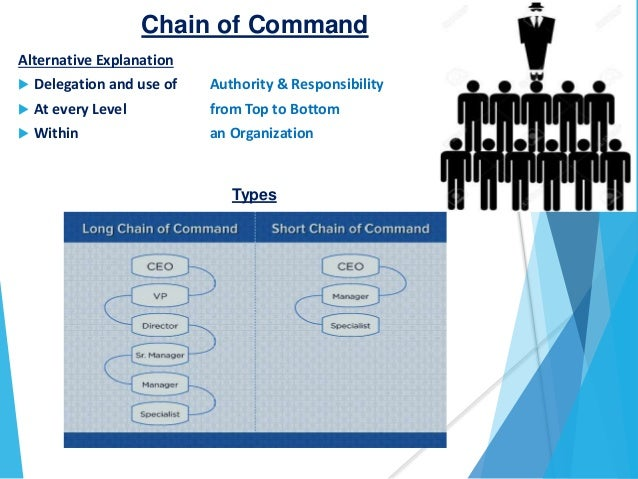the importance of using my chain of command Importance of communication essays communication is the foundation for sharing information between people to ensure that through this chain of command.