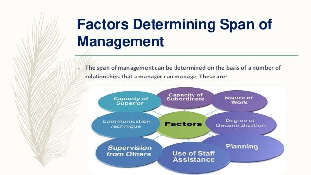 factors that help determine the span of control are