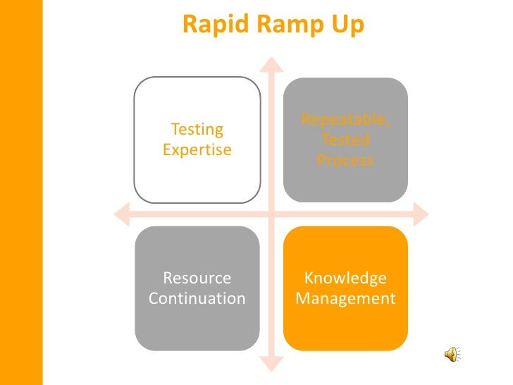 Rapid Ramp Up<br />