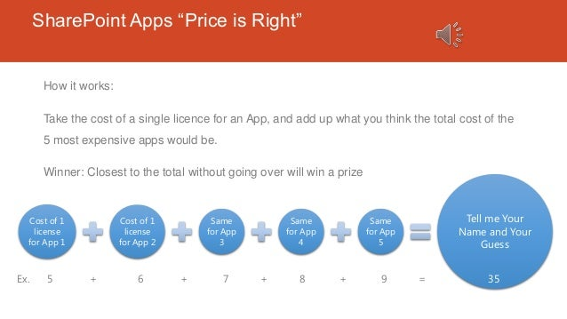 """SharePoint Apps """"Price is Right"""" How it works: Take the cost of a single licence for an App, and add up what you think the..."""