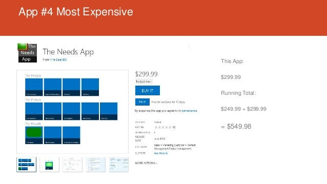 App #4 Most Expensive This App: $299.99 Running Total: $249.99 + $299.99 = $549.98