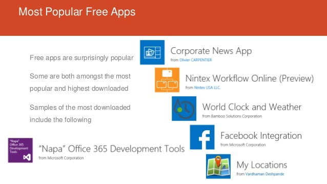 Most Popular Free Apps Free apps are surprisingly popular Some are both amongst the most popular and highest downloaded Sa...