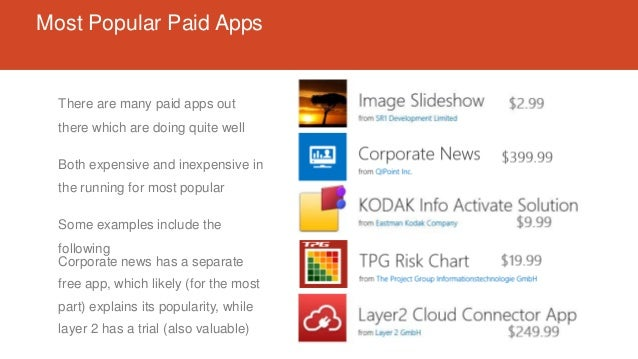 Most Popular Paid Apps There are many paid apps out there which are doing quite well Both expensive and inexpensive in the...
