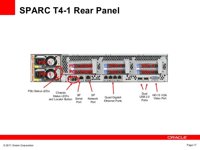 sparc t  system technical overview, wiring diagram