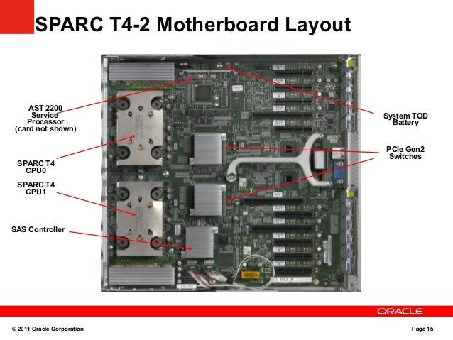 sparc t4-2 firmware