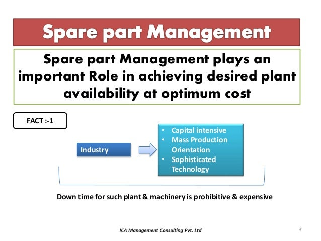 aautomating spare parts managment Find spare parts/kits, emergency support, component repair or exchange and inventory management and logistics solutions.