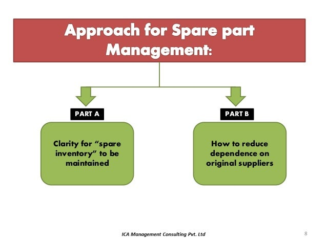 spare part management 1 use cmms trends to set reorder levels spare parts management is a balance  between making sure that you don't stock out of a critical part.