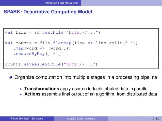 """Introduction and Motivations SPARK: Descriptive Computing Model 1 val file = sc.textFile(""""hdfs://..."""") 2 3 val counts = fi..."""
