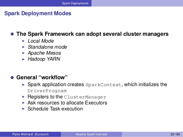 Spark Deployments Spark Deployment Modes The Spark Framework can adopt several cluster managers Local Mode Standalone mode...