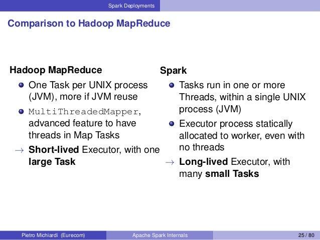 Spark Deployments Comparison to Hadoop MapReduce Hadoop MapReduce One Task per UNIX process (JVM), more if JVM reuse Multi...