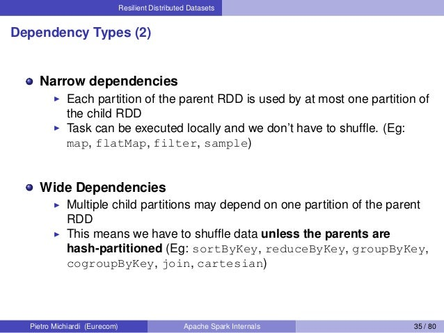 Resilient Distributed Datasets Dependency Types (2) Narrow dependencies Each partition of the parent RDD is used by at mos...
