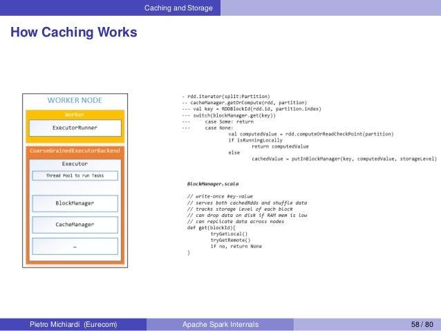 Caching and Storage How Caching Works Pietro Michiardi (Eurecom) Apache Spark Internals 58 / 80