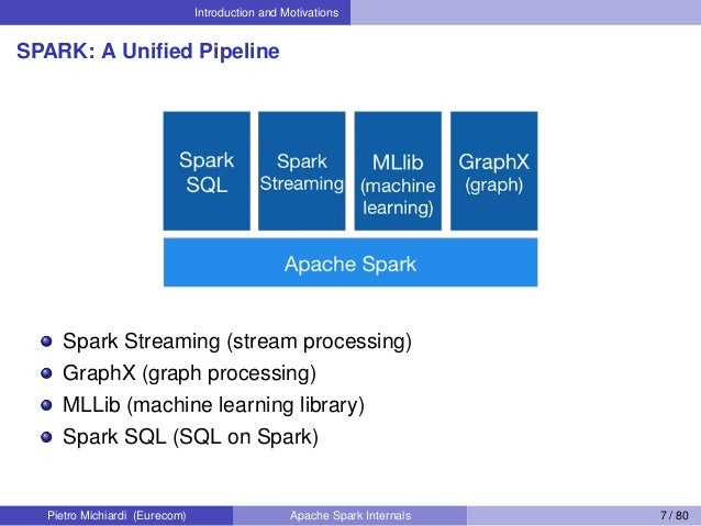 Introduction and Motivations SPARK: A Unified Pipeline Spark Streaming (stream processing) GraphX (graph processing) MLLib ...