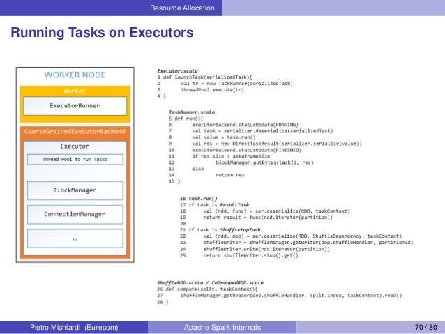 Resource Allocation Running Tasks on Executors Pietro Michiardi (Eurecom) Apache Spark Internals 70 / 80