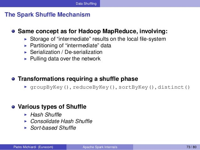 "Data Shuffling The Spark Shuffle Mechanism Same concept as for Hadoop MapReduce, involving: Storage of ""intermediate"" result..."