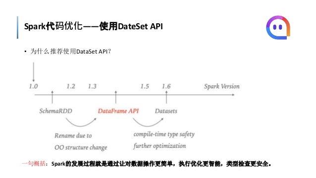 Spark代码优化——使用DateSet API • 为什么推荐使用DataSet API? 一句概括:Spark的发展过程就是通过让对数据操作更简单,执行优化更智能,类型检查更安全。