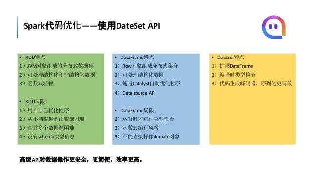 Spark代码优化——使用DateSet API • RDD特点 1)JVM对象组成的分布式数据集 2)可处理结构化和非结构化数据 3)函数式转换 • RDD局限 1)用户自己优化程序 2)从不同数据源读数据困难 3)合并多个数据源困难 4)没...