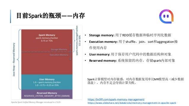 目前Spark的瓶颈——内存 https://0x0fff.com/spark-memory-management/ https://www.slideshare.net/databricks/memory-management-in-apac...