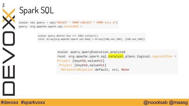 Spark SQL  #devoxx #sparkvoxx @noootsab @maasg