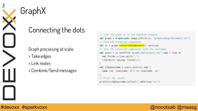 GraphX  Connecting the dots  Graph processing at scale.  > Take edges  > Link nodes  > Combine/Send messages  #devoxx #spa...