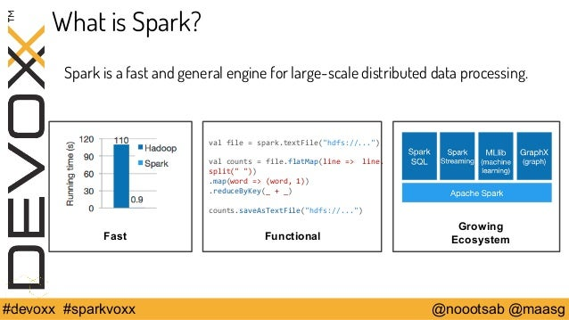 What is Spark?  Spark is a fast and general engine for large-scale distributed data processing.  val file = spark.textFile...