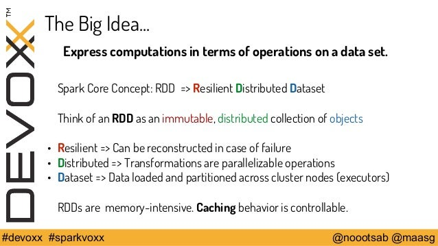 The Big Idea...  Express computations in terms of operations on a data set.  Spark Core Concept: RDD => Resilient Distribu...