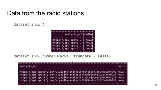 Analyze one year of radio station songs aired with Spark SQL