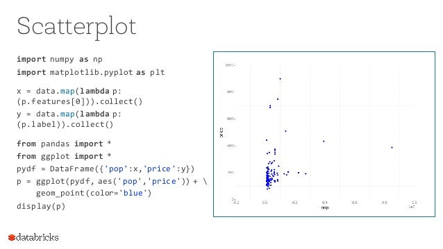 Apache® Spark™ MLlib: From Quick Start to Scikit-Learn