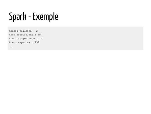 Spark - Exemple Acacia dealbata : 2 Acer acerifolius : 39 Acer buergerianum : 14 Acer campestre : 452 ...