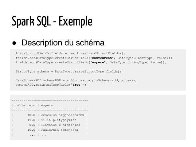 "Spark SQL - Exemple List<StructField> fields = new ArrayList<StructField>(); fields.add(DataType.createStructField(""hauteu..."