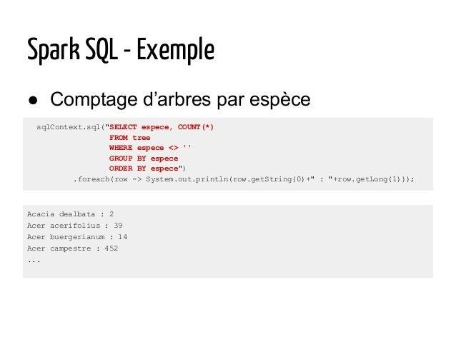 """● Comptage d'arbres par espèce Spark SQL - Exemple sqlContext.sql(""""SELECT espece, COUNT(*) FROM tree WHERE espece <> '' GR..."""