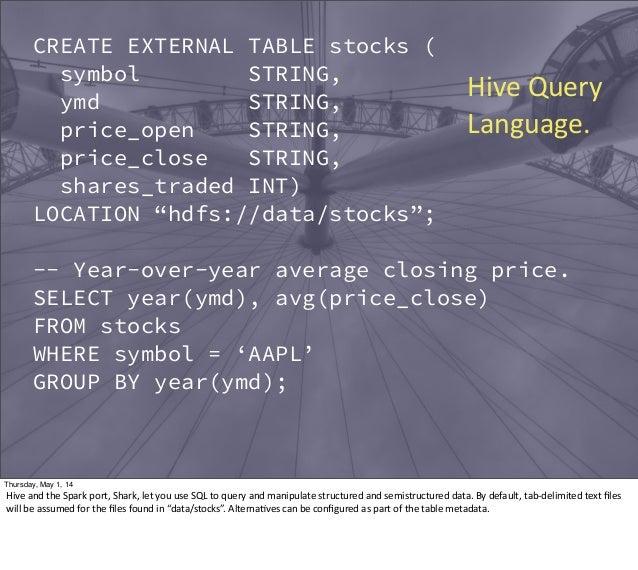 CREATE EXTERNAL TABLE stocks ( symbol STRING, ymd STRING, price_open STRING, price_close STRING, shares_traded INT) LOCATI...