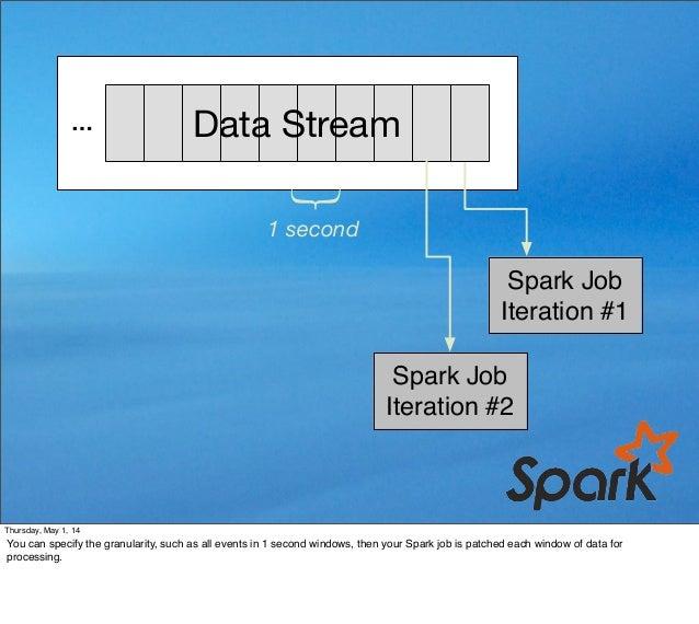 Spark Job Iteration #1 1 second Data Stream… Spark Job Iteration #2 Thursday, May 1, 14 You can specify the granularity, s...