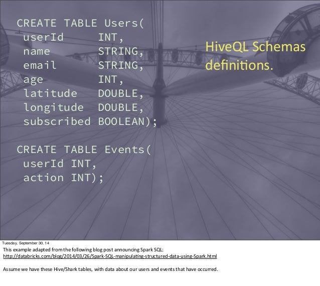 CREATE TABLE Users(  userId INT,  name STRING,  email STRING,  age INT,  latitude DOUBLE,  longitude DOUBLE,  subscribed B...