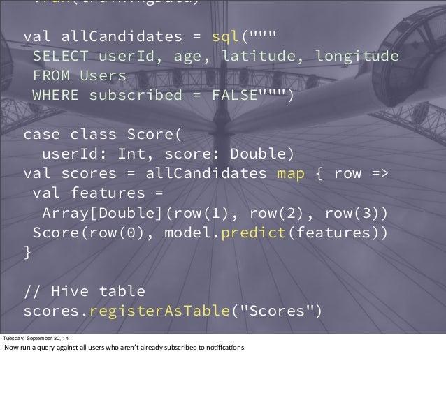 ".run(trainingData)  val allCandidates = sql(""""""  SELECT userId, age, latitude, longitude  FROM Users  WHERE subscribed = F..."