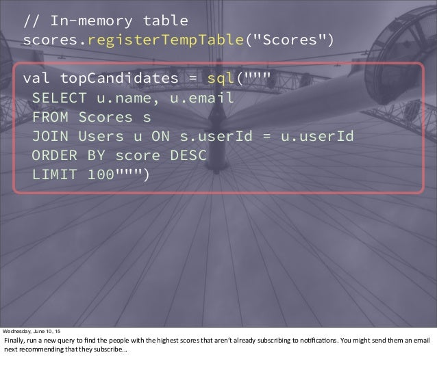 """// In-memory table scores.registerTempTable(""""Scores"""") val topCandidates = sql("""""""""""" SELECT u.name, u.email FROM Scores s JOI..."""