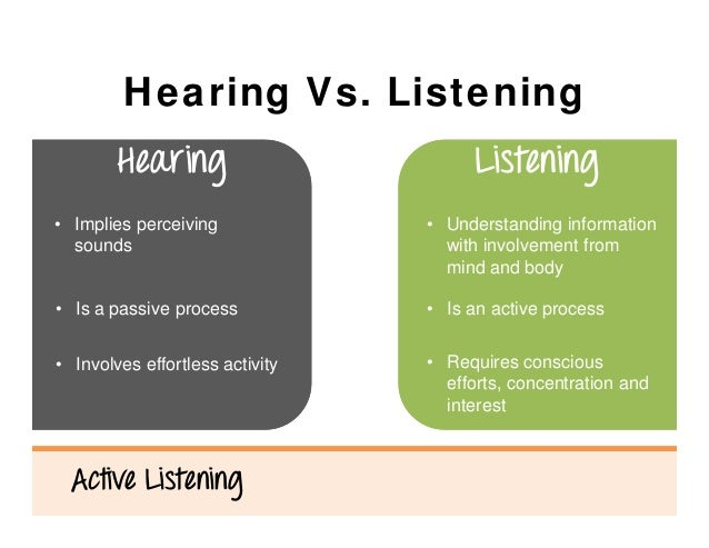 what is active listening Negotiation 2004 -- active listening active listening is: reflecting back the substance and, according to most theorists (eg binder & price, but not bastress.