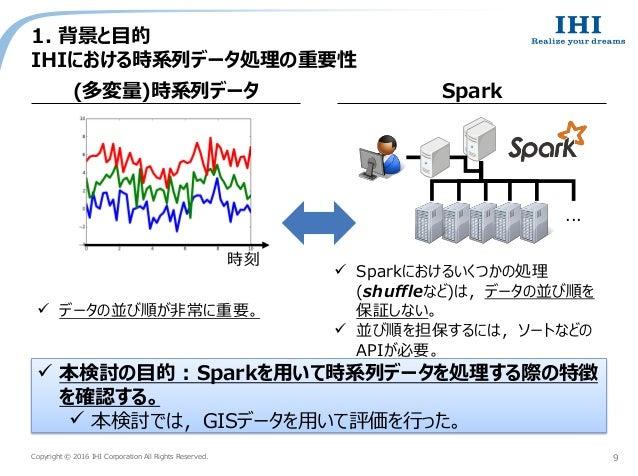 時刻 Copyright © 2016 IHI Corporation All Rights Reserved. 1. 背景と目的 IHIにおける時系列データ処理の重要性 9  本検討の目的 : Sparkを用いて時系列データを処理する際の特...