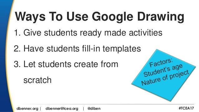 spark creativity in your classroom with google drawings tcea 2017