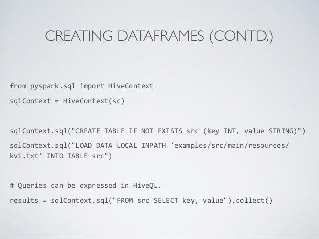 Spark Dataframe - Mr  Jyotiska