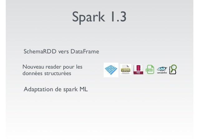 how to create dataframe in spark