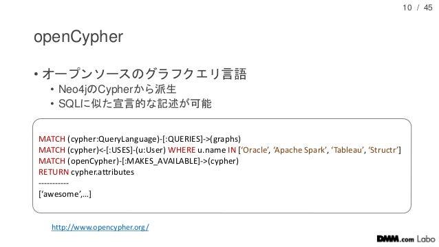 / 45 openCypher • オープンソースのグラフクエリ言語 • Neo4jのCypherから派生 • SQLに似た宣言的な記述が可能 10 MATCH (cypher:QueryLanguage)-[:QUERIES]->(graph...