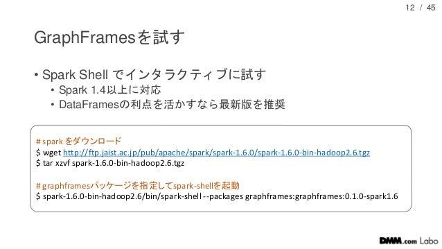 / 45 GraphFramesを試す • Spark Shell でインタラクティブに試す • Spark 1.4以上に対応 • DataFramesの利点を活かすなら最新版を推奨 12 # spark をダウンロード $ wget http...