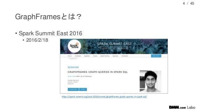 / 45 GraphFramesとは? • Spark Summit East 2016 • 2016/2/18 4 https://spark-summit.org/east-2016/events/graphframes-graph-que...