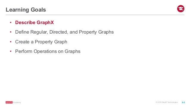 Spark graphx Slide 3