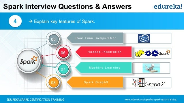 Spark Interview Questions and Answers   Apache Spark
